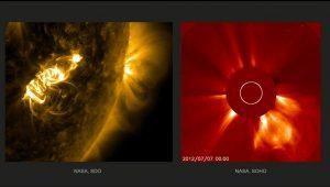 Sonneneruptionen